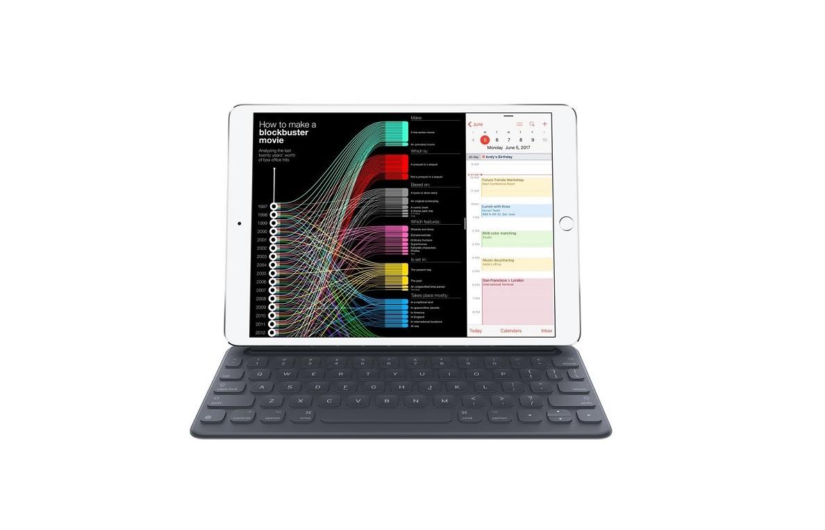 Apple MPTL2LL/A Smart Keyboard For 10.5 Ipad Pro MPTL2LLA